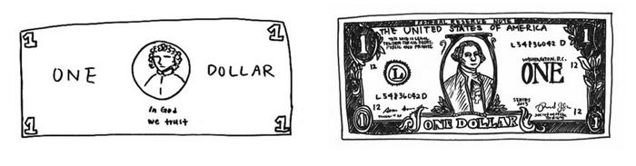 Compare dollar